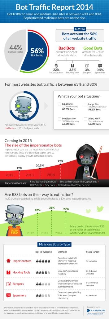 bot-report-2014-hires